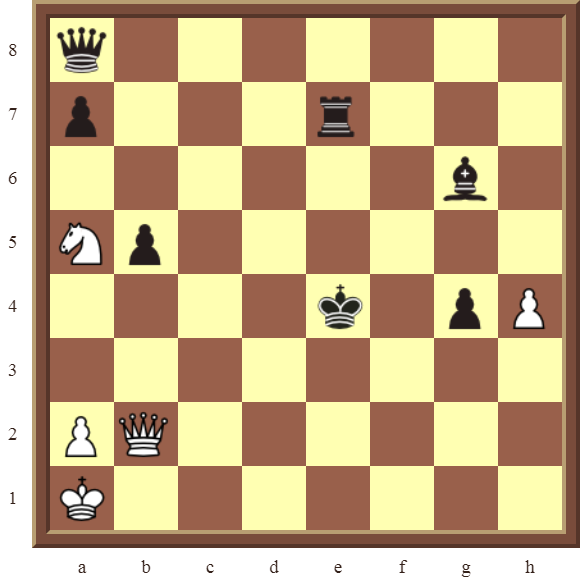 CHAPTER 8 SKEWERS Diagram 247 – White wins the Queen in 2 moves.